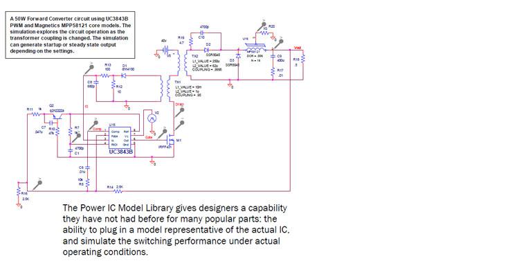 AEi Power IC Model Library | Integrity Solutions | EDAis